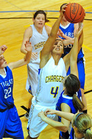 Dakota Wesleyan Tiger Women at Briar Cliff Chargers